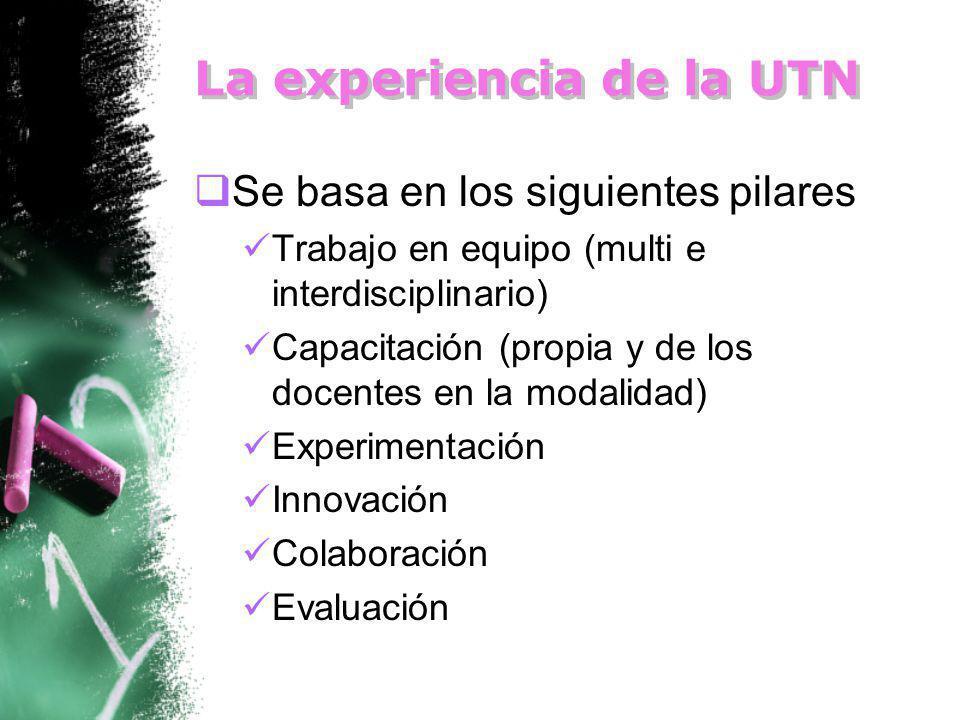 La experiencia de la UTN Se basa en los siguientes pilares Trabajo en equipo (multi e interdisciplinario) Capacitación (propia y de los docentes en la modalidad) Experimentación Innovación Colaboración Evaluación