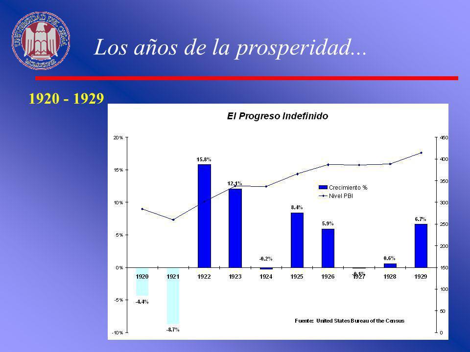Los años de la prosperidad... 1920 - 1929