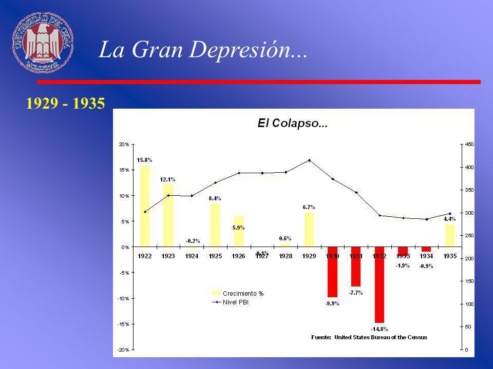 La Gran Depresión... 1929 - 1935