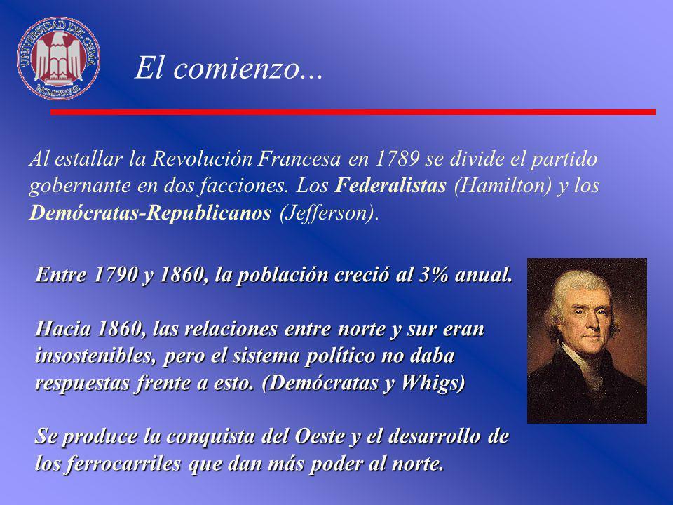 El comienzo... Al estallar la Revolución Francesa en 1789 se divide el partido gobernante en dos facciones. Los Federalistas (Hamilton) y los Demócrat