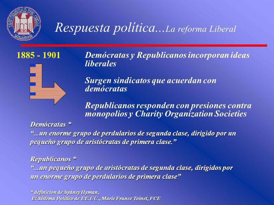 Respuesta política... La reforma Liberal 1885 - 1901 Demócratas y Republicanos incorporan ideas liberales Surgen sindicatos que acuerdan con demócrata