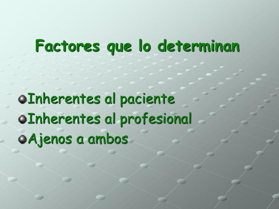 Factores que lo determinan Inherentes al paciente Inherentes al profesional Ajenos a ambos