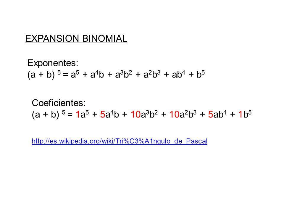 EXPANSION BINOMIAL http://es.wikipedia.org/wiki/Tri%C3%A1ngulo_de_Pascal Exponentes: (a + b) 5 = a 5 + a 4 b + a 3 b 2 + a 2 b 3 + ab 4 + b 5 Coeficientes: (a + b) 5 = 1a 5 + 5a 4 b + 10a 3 b 2 + 10a 2 b 3 + 5ab 4 + 1b 5