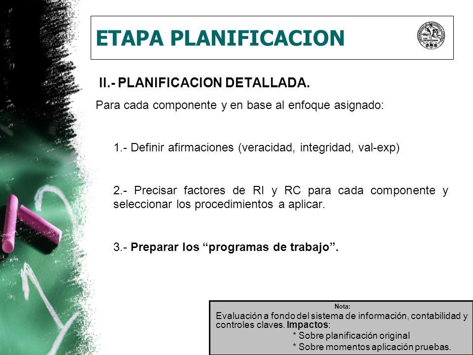 Gabriel Froidevaux ETAPA PLANIFICACION II.- PLANIFICACION DETALLADA. Para cada componente y en base al enfoque asignado: 1.- Definir afirmaciones (ver