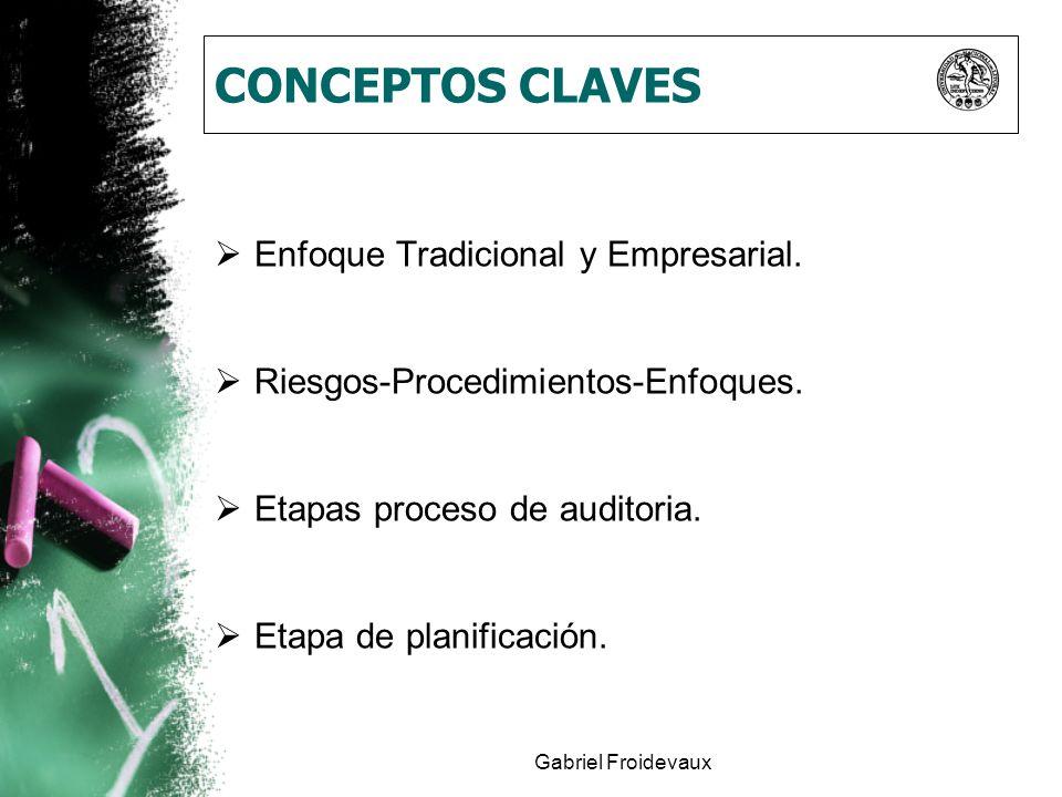 Gabriel Froidevaux CONCEPTOS CLAVES Enfoque Tradicional y Empresarial. Riesgos-Procedimientos-Enfoques. Etapas proceso de auditoria. Etapa de planific