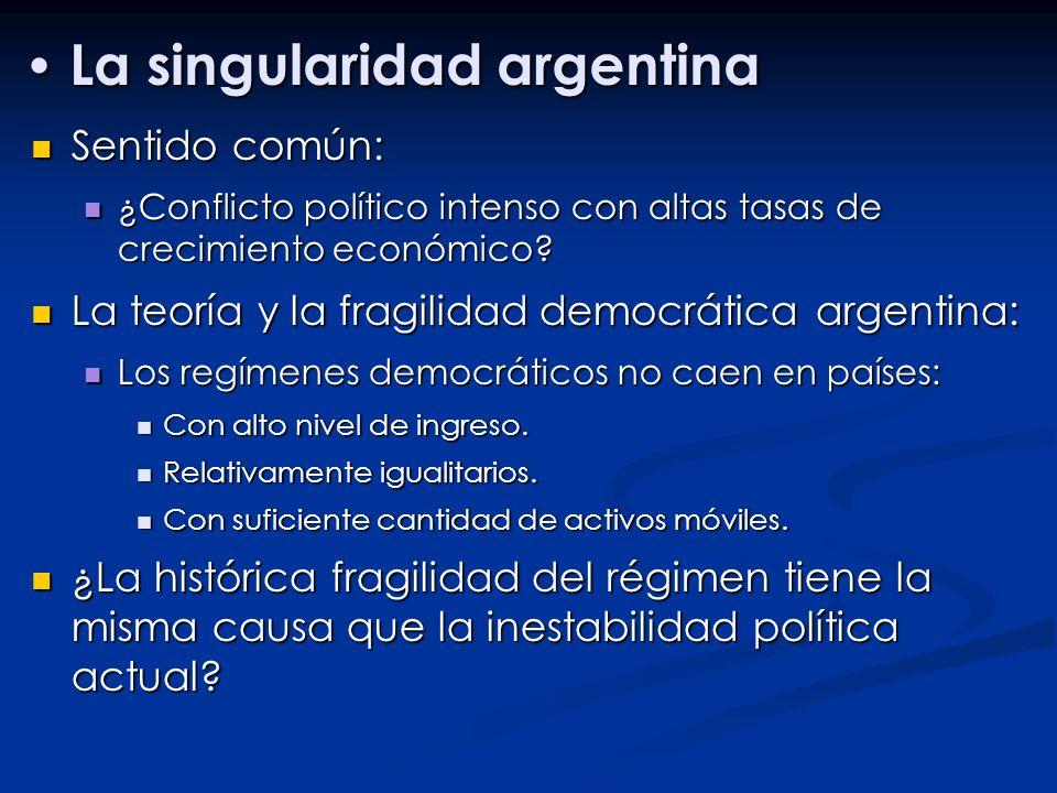 La singularidad argentina La singularidad argentina Sentido común: Sentido común: ¿Conflicto político intenso con altas tasas de crecimiento económico.