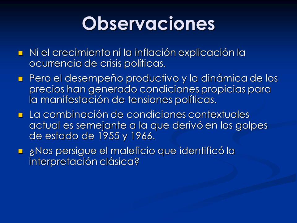 Observaciones Ni el crecimiento ni la inflación explicación la ocurrencia de crisis políticas.