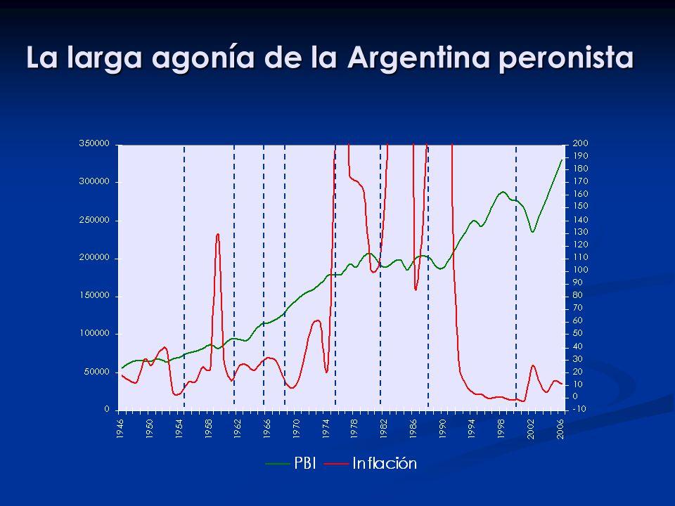 La larga agonía de la Argentina peronista