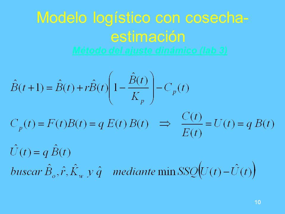 10 Modelo logístico con cosecha- estimación Método del ajuste dinámico (lab 3)