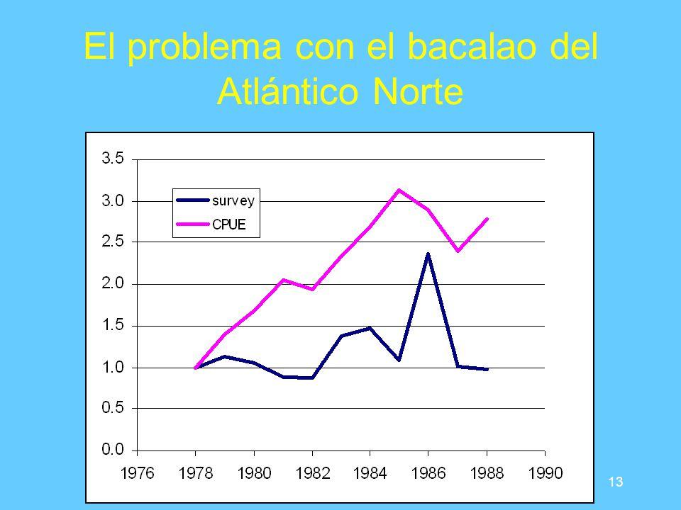 13 El problema con el bacalao del Atlántico Norte