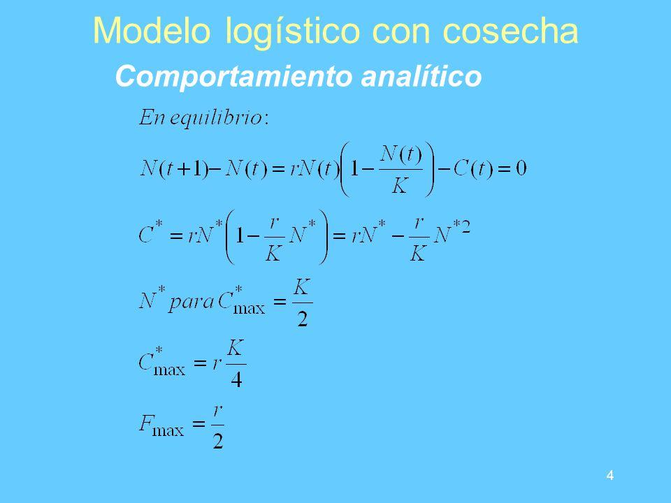 5 Modelo logístico con cosecha- estimación Método de equilibrio (Gulland 1961, Programa Genprod de Fox)