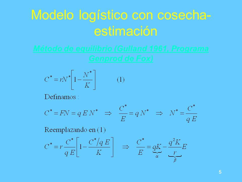 16 El modelo logístico Diagnóstico ¿Es el modelo logístico apropiado? Evaluar supuestos Mediante