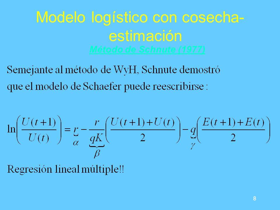 8 Modelo logístico con cosecha- estimación Método de Schnute (1977)