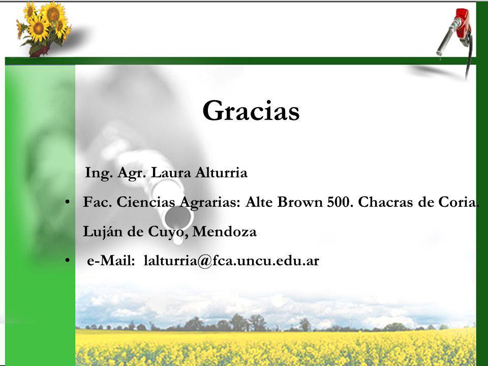 Gracias Ing. Agr. Laura Alturria Fac. Ciencias Agrarias: Alte Brown 500. Chacras de Coria. Luján de Cuyo, Mendoza e-Mail: lalturria@fca.uncu.edu.ar
