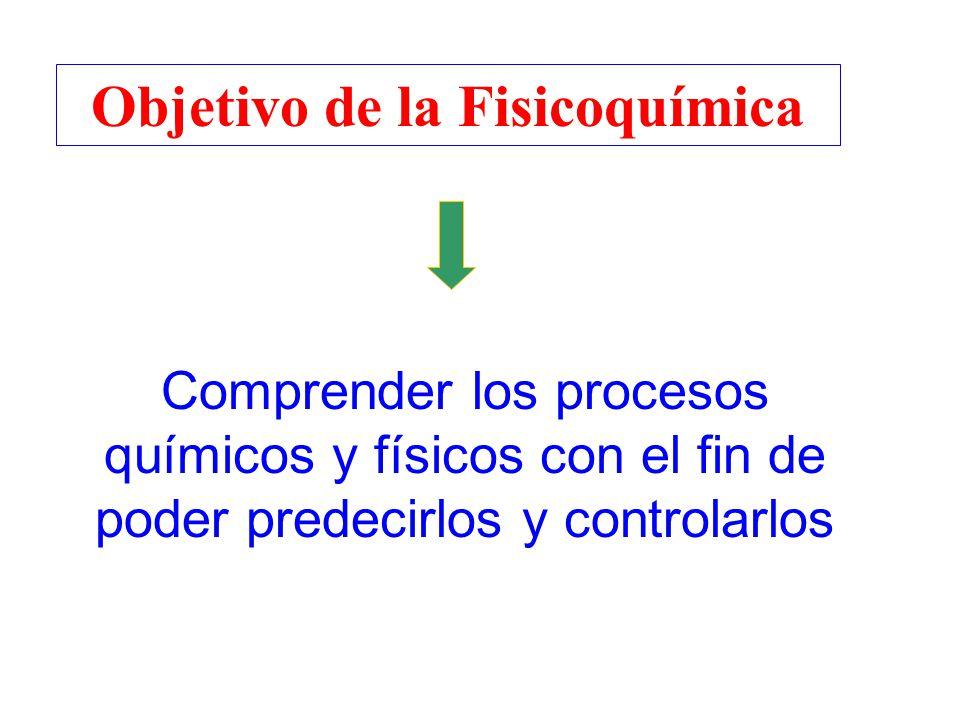 Comprender los procesos químicos y físicos con el fin de poder predecirlos y controlarlos Objetivo de la Fisicoquímica