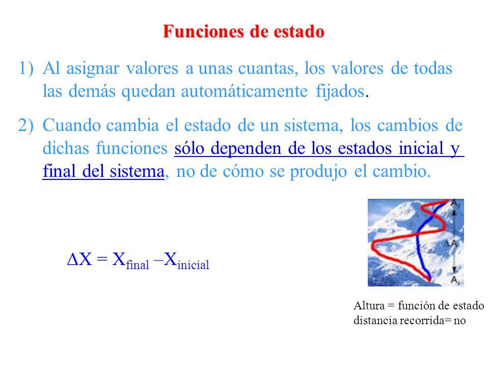 Funciones de estado 1)Al asignar valores a unas cuantas, los valores de todas las demás quedan automáticamente fijados. 2)Cuando cambia el estado de u