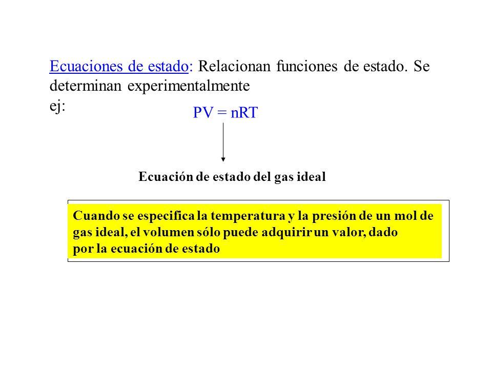 Ecuaciones de estado: Relacionan funciones de estado. Se determinan experimentalmente ej: Ecuación de estado del gas ideal Cuando se especifica la tem