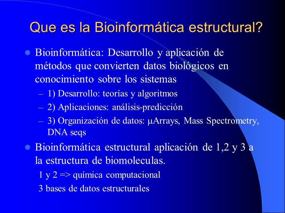 Que es la Bioinformática estructural? Bioinformática: Desarrollo y aplicación de métodos que convierten datos biológicos en conocimiento sobre los sis