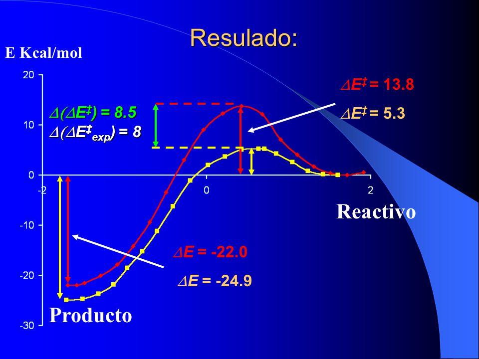 Resulado: E Kcal/mol Producto Reactivo E = 13.8 E = 5.3 E = -22.0 E = -24.9 E ) = 8.5 E ) = 8.5 E exp ) = 8 E exp ) = 8