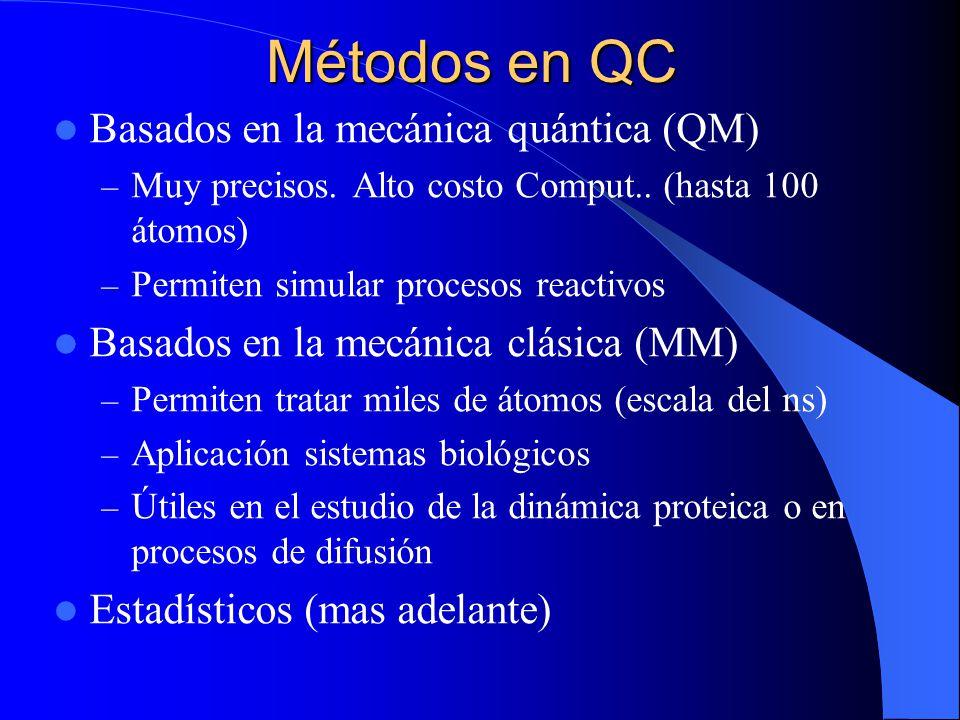 Métodos en QC Basados en la mecánica quántica (QM) – Muy precisos. Alto costo Comput.. (hasta 100 átomos) – Permiten simular procesos reactivos Basado