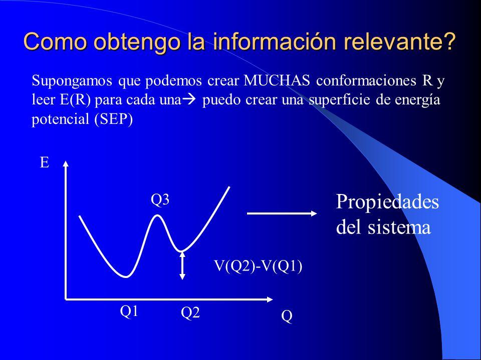 Como obtengo la información relevante? E Q Q1 Q3 Q2 V(Q2)-V(Q1) Supongamos que podemos crear MUCHAS conformaciones R y leer E(R) para cada una puedo c
