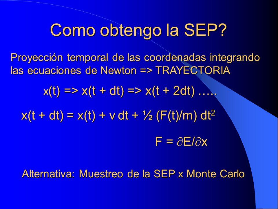 Como obtengo la SEP? Proyección temporal de las coordenadas integrando las ecuaciones de Newton => TRAYECTORIA x (t) => x(t + dt) => x(t + 2dt) ….. x(
