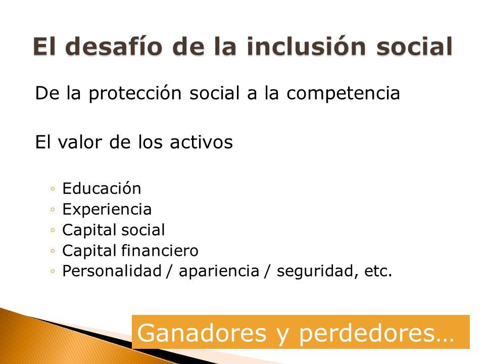 De la protección social a la competencia El valor de los activos Educación Experiencia Capital social Capital financiero Personalidad / apariencia / seguridad, etc.