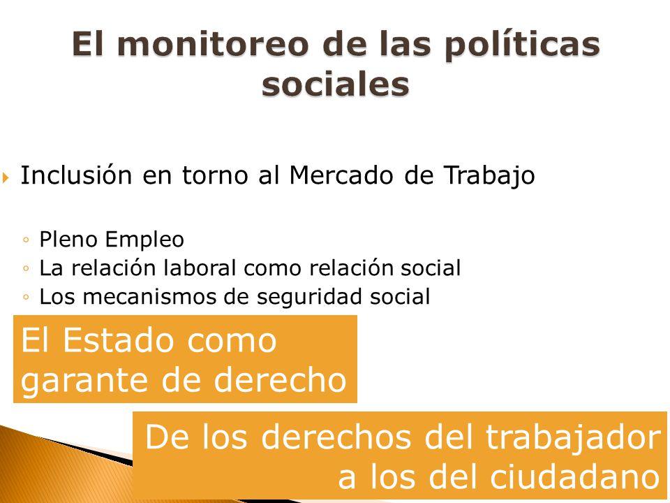 Inclusión en torno al Mercado de Trabajo Pleno Empleo La relación laboral como relación social Los mecanismos de seguridad social El Estado como garante de derecho De los derechos del trabajador a los del ciudadano
