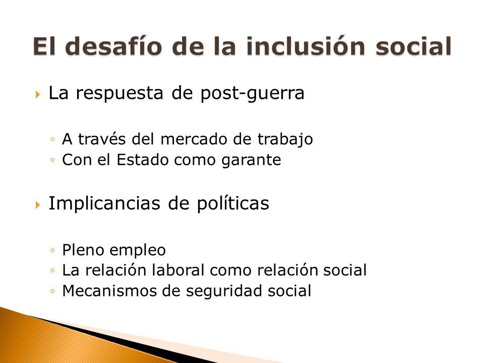 La respuesta de post-guerra A través del mercado de trabajo Con el Estado como garante Implicancias de políticas Pleno empleo La relación laboral como relación social Mecanismos de seguridad social