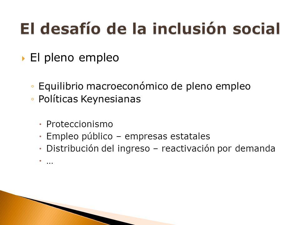 El pleno empleo Equilibrio macroeconómico de pleno empleo Políticas Keynesianas Proteccionismo Empleo público – empresas estatales Distribución del ingreso – reactivación por demanda …