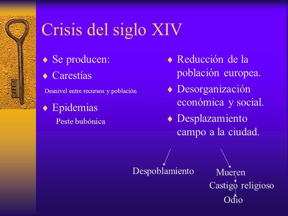Crisis del siglo XIV Se producen: Carestías Epidemias Reducción de la población europea. Desorganización económica y social. Desplazamiento campo a la