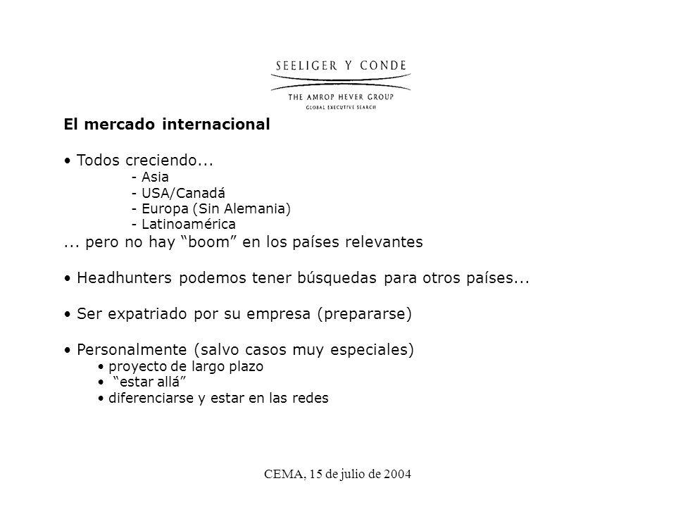CEMA, 15 de julio de 2004 El mercado internacional Todos creciendo...