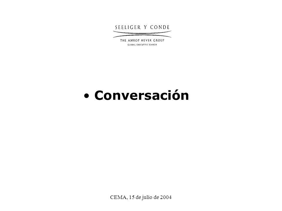 CEMA, 15 de julio de 2004 Conversación