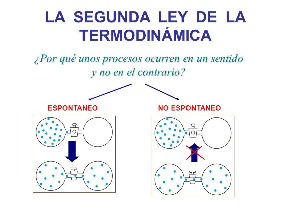 Resultado de imagen de La segunda Ley de la Termodinámica