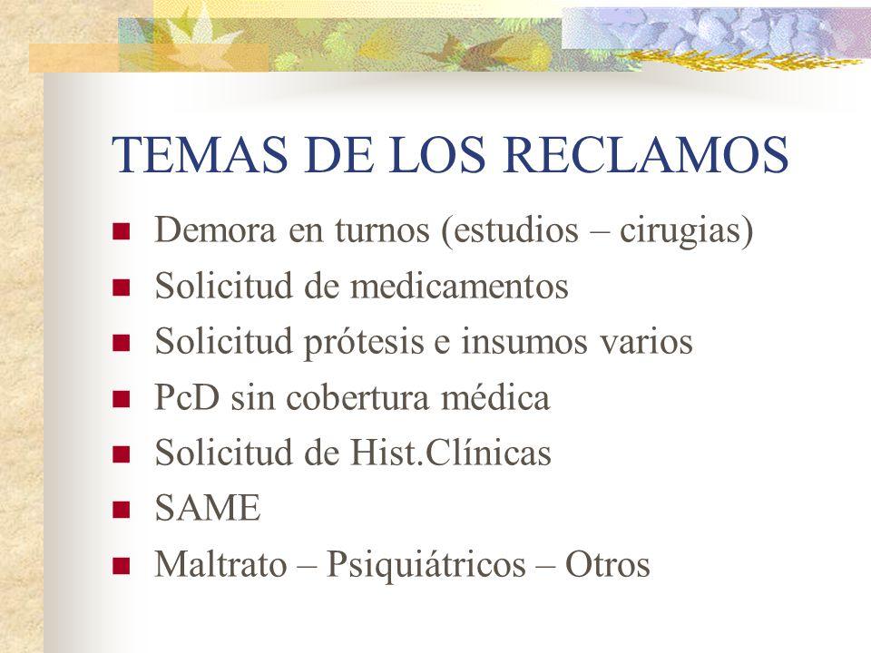 TEMAS DE LOS RECLAMOS Demora en turnos (estudios – cirugias) Solicitud de medicamentos Solicitud prótesis e insumos varios PcD sin cobertura médica So