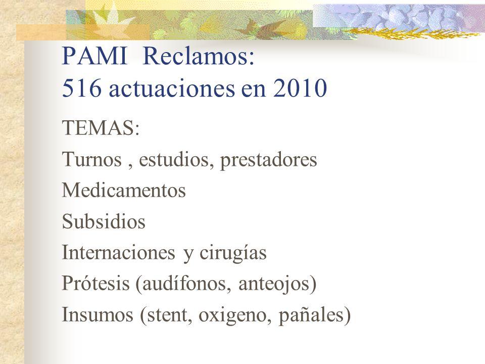 PAMI Reclamos: 516 actuaciones en 2010 TEMAS: Turnos, estudios, prestadores Medicamentos Subsidios Internaciones y cirugías Prótesis (audífonos, anteo