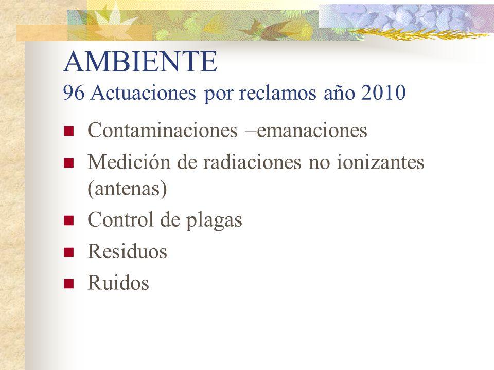 AMBIENTE 96 Actuaciones por reclamos año 2010 Contaminaciones –emanaciones Medición de radiaciones no ionizantes (antenas) Control de plagas Residuos
