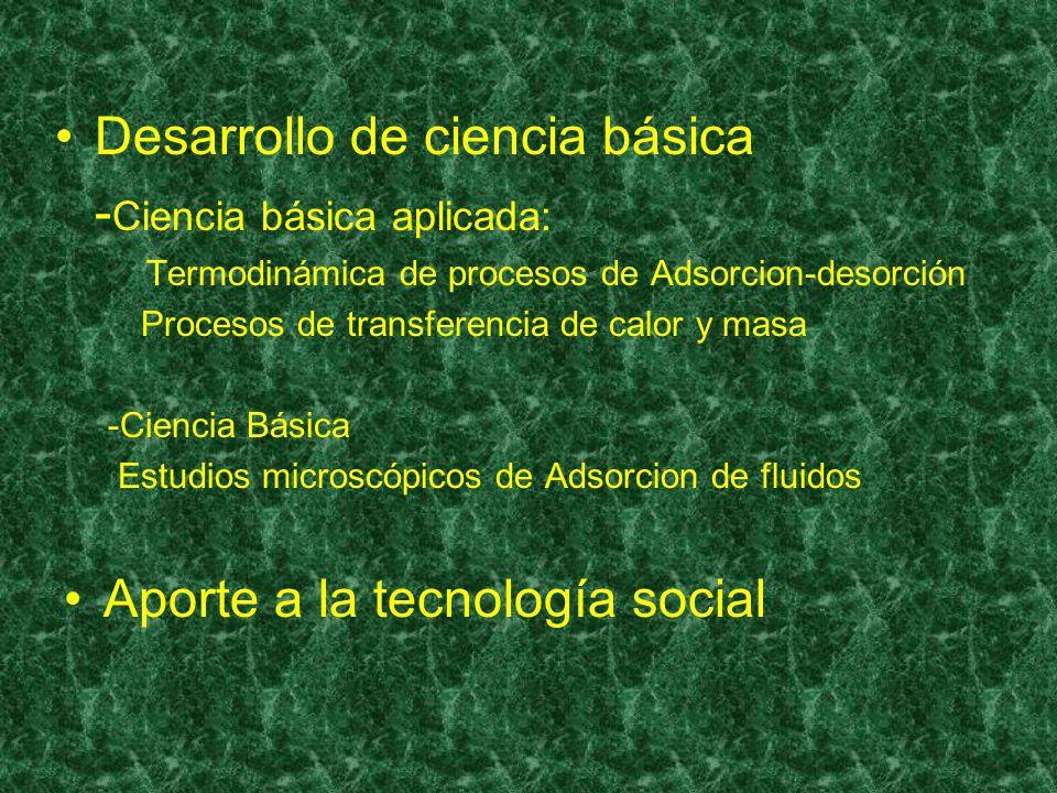 Desarrollo de ciencia básica - Ciencia básica aplicada: Termodinámica de procesos de Adsorcion-desorción Procesos de transferencia de calor y masa -Ci