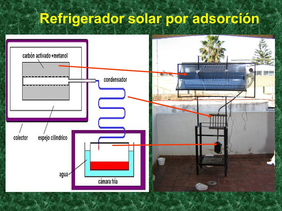 Refrigerador solar por adsorción