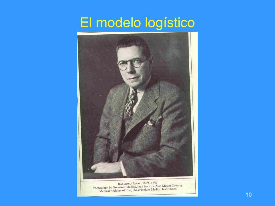 10 El modelo logístico