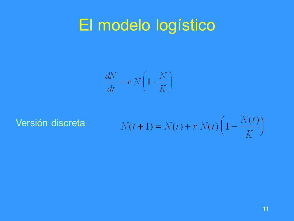 11 El modelo logístico Versión discreta