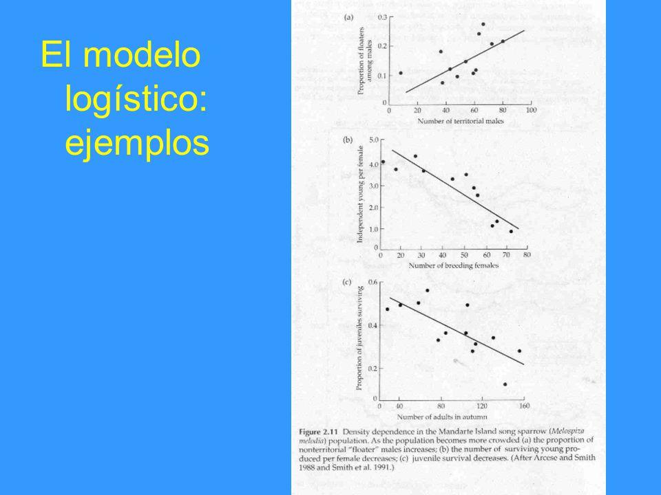 12 El modelo logístico: ejemplos