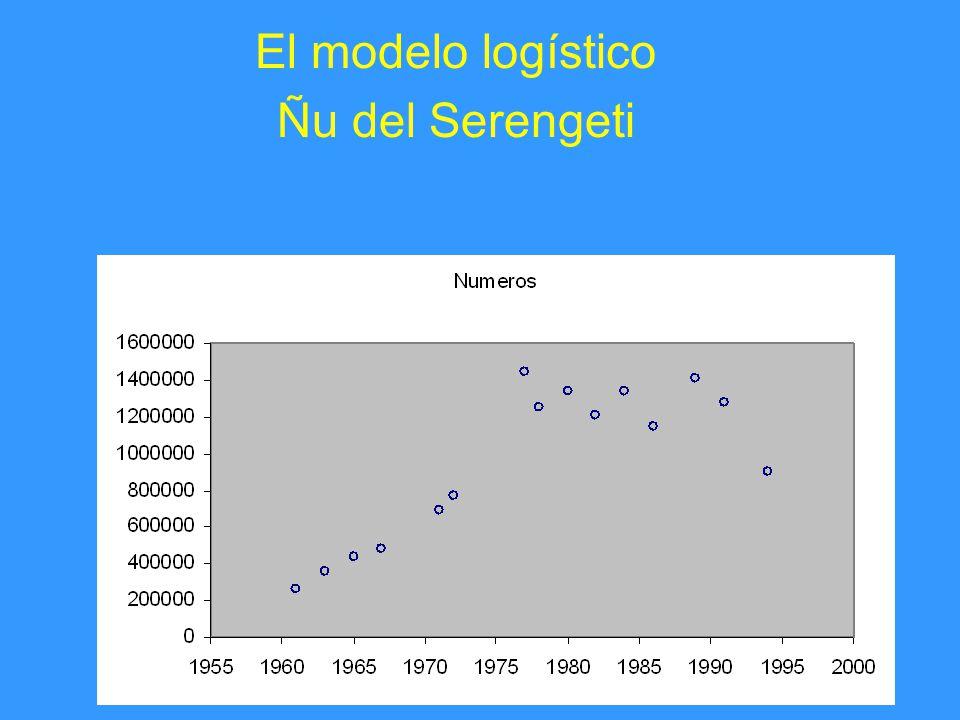 13 El modelo logístico Ñu del Serengeti