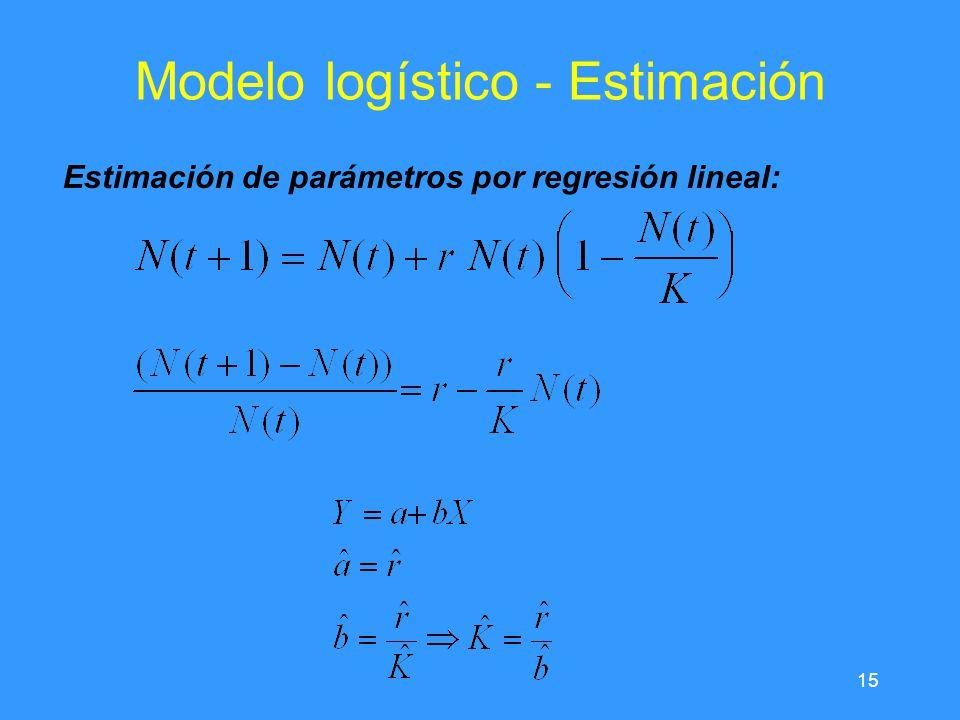 15 Modelo logístico - Estimación Estimación de parámetros por regresión lineal: