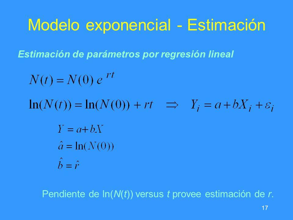 17 Modelo exponencial - Estimación Estimación de parámetros por regresión lineal Pendiente de ln(N(t)) versus t provee estimación de r.