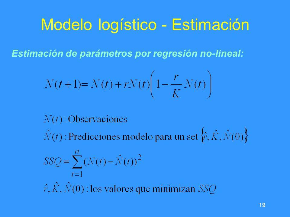 19 Modelo logístico - Estimación Estimación de parámetros por regresión no-lineal:
