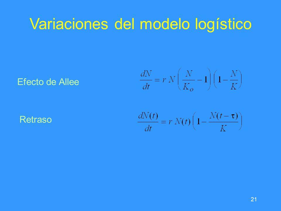 21 Variaciones del modelo logístico Efecto de Allee Retraso