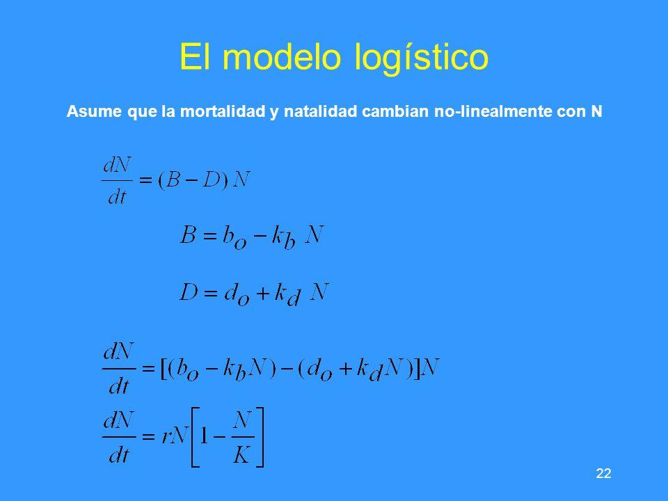 22 El modelo logístico Asume que la mortalidad y natalidad cambian no-linealmente con N