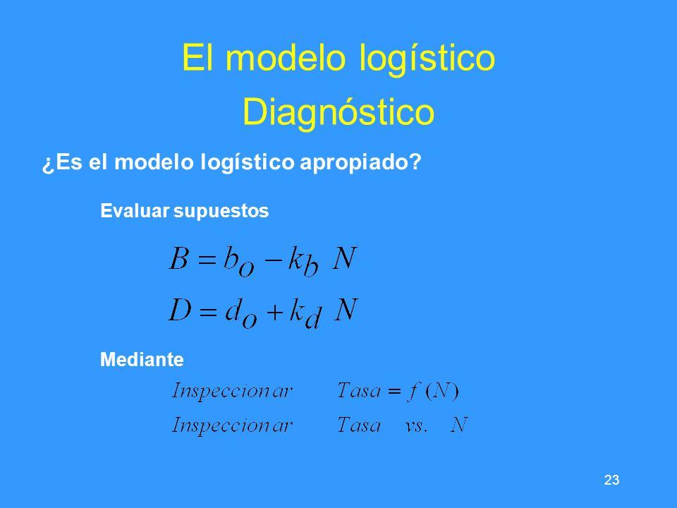23 El modelo logístico Diagnóstico ¿Es el modelo logístico apropiado? Evaluar supuestos Mediante