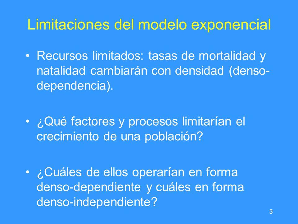 3 Limitaciones del modelo exponencial Recursos limitados: tasas de mortalidad y natalidad cambiarán con densidad (denso- dependencia).
